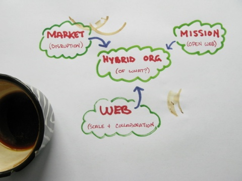 Hybrid Org Overview