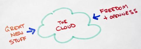 cloud pic-2