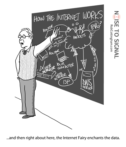 How the internet works cartoon