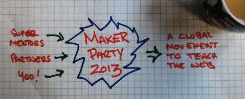 Maker Party 2013